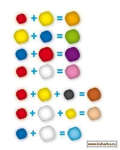 farben mischen tabelle bildergebnis f 252 r farben selber mischen tabelle