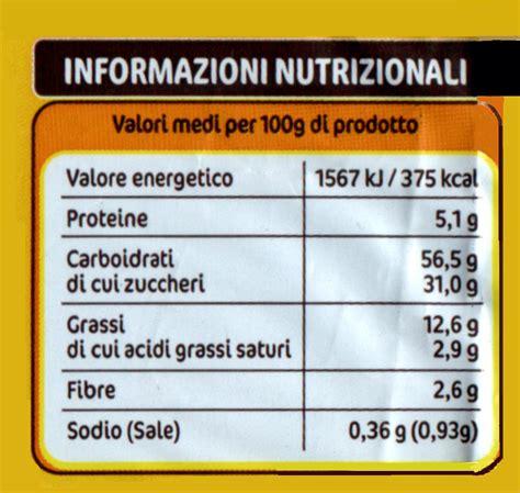 etichette alimenti etichettatura nutrizionale obbligatoria 2016 horeca