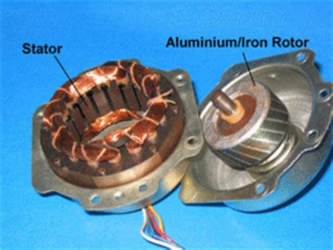 inductance between stator and rotor punjab electrials
