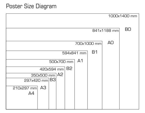 design poster size poster board extraordinary poster board size dimensions