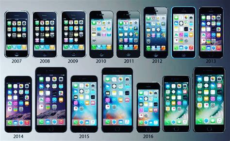 iphone evolution 2007 2017 https www v nyad4acfeqw