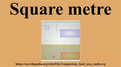 opinions on square meter square metre youtube