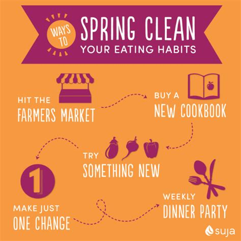 clean habits suja spring clean your eating habits