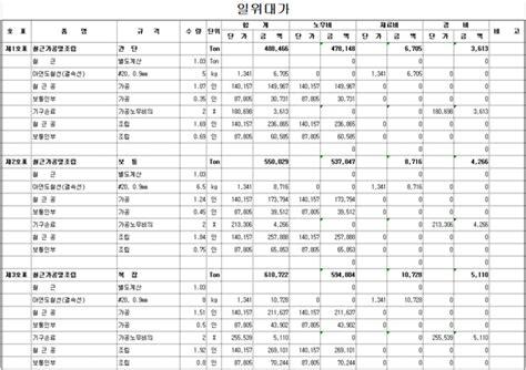 Jam Tettonis W Ton 201 W 철근가공조립 표준시장단가 표준품셈 실행단가 비교 네이버 블로그