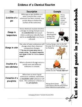 Physical Evidence Worksheet Answers by Evidence Of A Chemical Change By Avenging Science Tpt