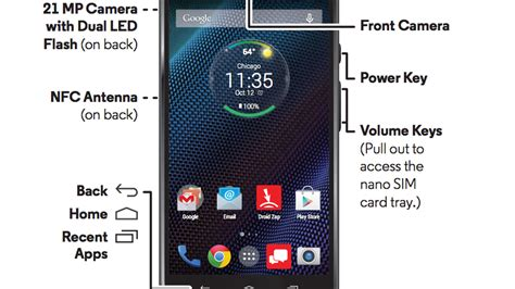 android qhd layout droid turbo user manual leaks before verizon has even