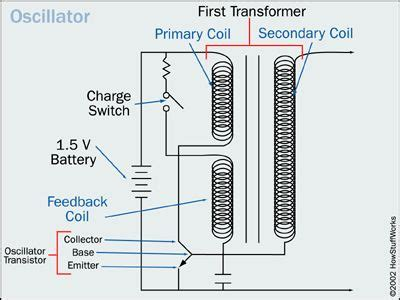 function of capacitor in flash capacitor voltage transformer function 28 images 220kv capacitor voltage transformer buy