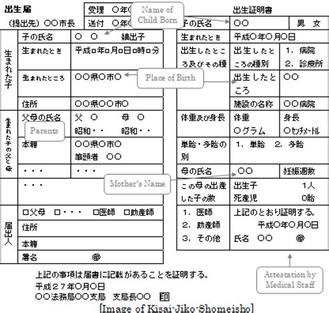 Japanese Birth Records Sle Japanese Certificate Images Certificate