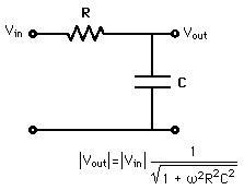 capacitor low pass filter calculator some thoughts on interconnect design and frequency response