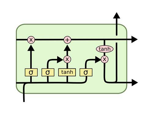 tutorialspoint neural network javascript built in function phpsourcecode net