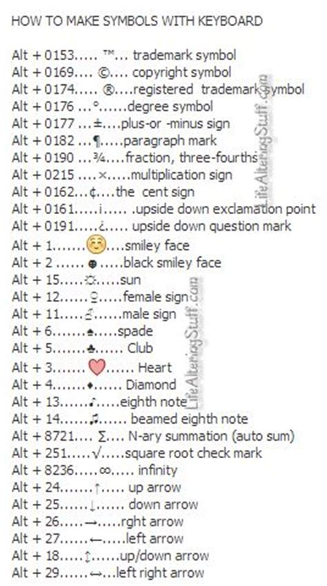 how to make symbols with keyboard helpzinhindi