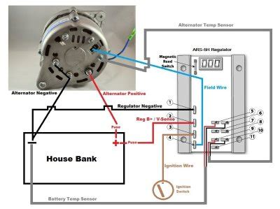 perkins alternator wiring perkins alternator wiring wiring diagrams ryangi org