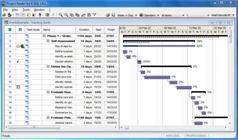 diagramme de gantt ms project 2010 microsoft project viewer screenshot gallery