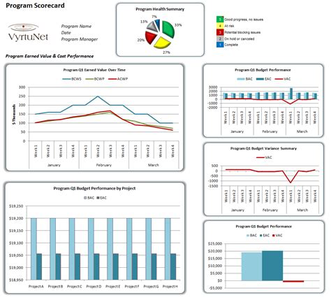 earned value reports template professional templates for you