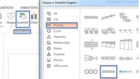 How To Make A Timeline In Powerpoint 2013 Timeline In Powerpoint 2013