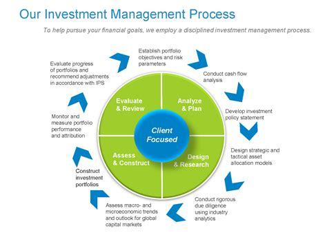 Company Asset Search Investment Management Images