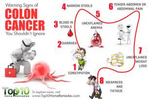 color cancer 10 warning signs of colon cancer you shouldn t ignore