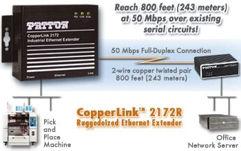 800 meters to feet networknews 50 mbps ethernet over serial lines unified