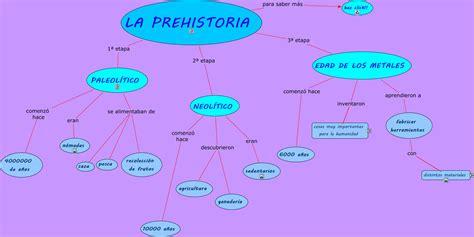 esquema de la prehistoria la prehistoria