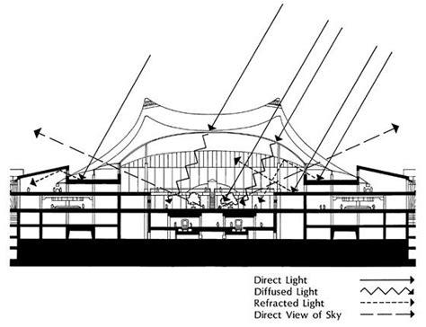 denver airport floor plan 59 best images about denver international airport denver