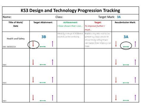design technology assessment criteria ks3 ks3 coursework