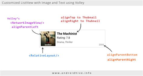 android layout align left android custom listview with image and text using volley