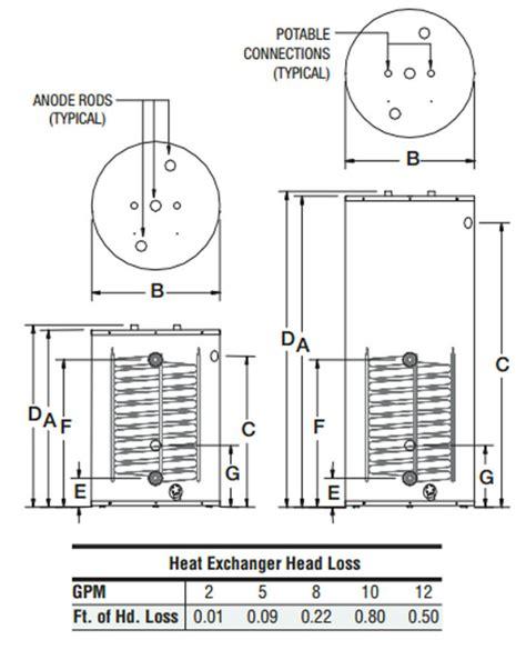 best 50 gallon water heater electric bradford white 50 gallon electric water heater manual