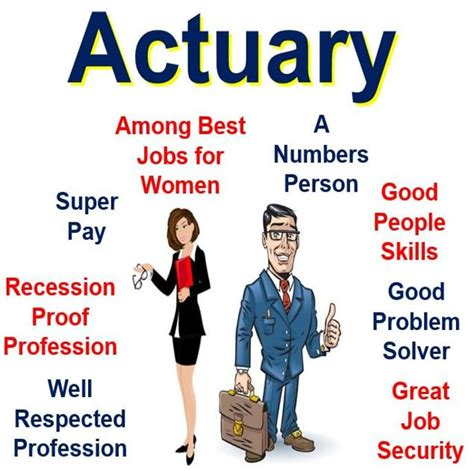 Description Of Actuary by Actuary Definition And Meaning Market Business News