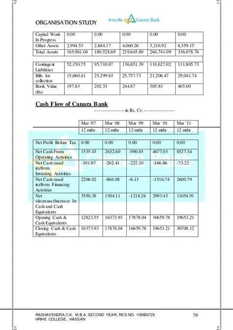 canara bank housing loan interest rates canara bank home loan interest rates in bangalore home