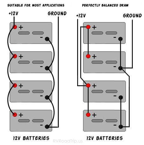 14 best images about rv wiring on heartland rv