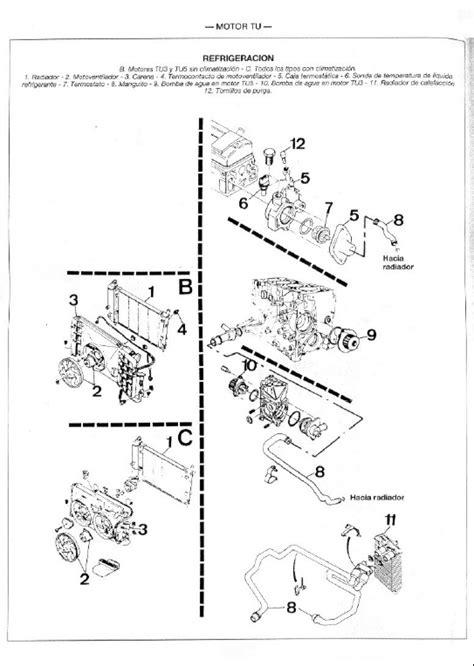 Manual De Taller Peugeot 306 Pdf