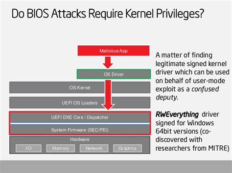 reset nvram vmware bios and secure boot attacks uncovered