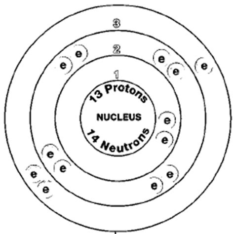 Number Of Protons In Aluminum by Aluminum Aluminum Number Of Protons