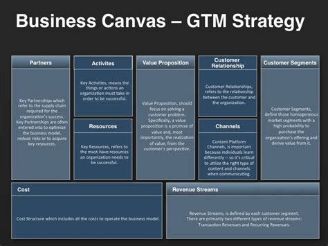 gtm plan template a business model canvas provides direction for an