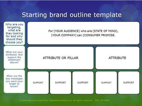 brand strategy template images templates design ideas