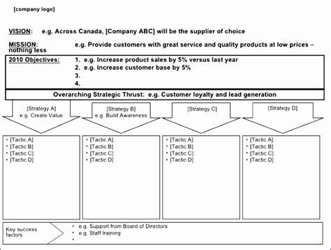 9 Action Plan Templates Excel Exceltemplates Exceltemplates Strategic Plan Template Excel