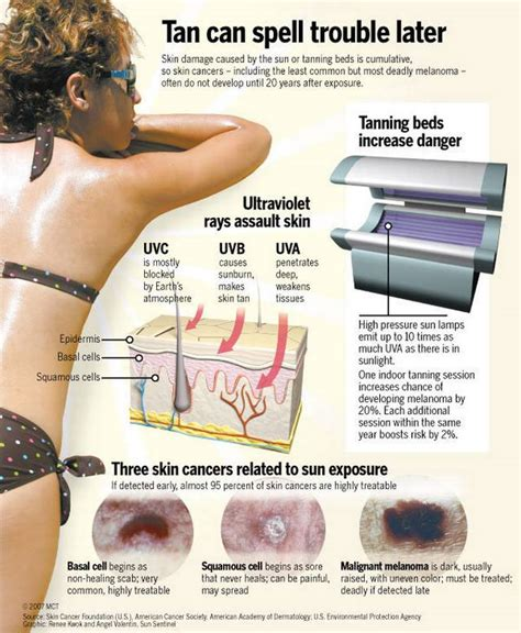 how to tan in a tanning bed how to use a tanning bed