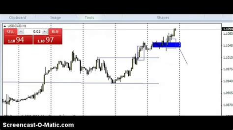 forex tutorial investopedia forex trading a beginners guide investopedia autos post
