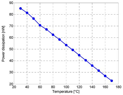 1n4148 diode frys silicon diode voltage drop vs temperature 28 images kjs radio diode test this work is