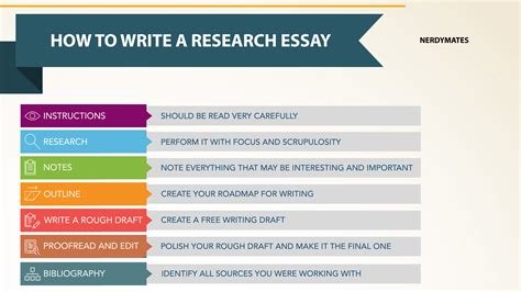 guide to write a research paper professional tips on how to write a research essay