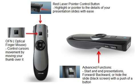 Wireless Presenter Prolink Pwp102g prolink pwp102g 2 4ghz wireless presenter with air mouse lazada malaysia