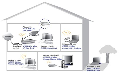 4 print server netgear ps121 usb 2 0 mini print server