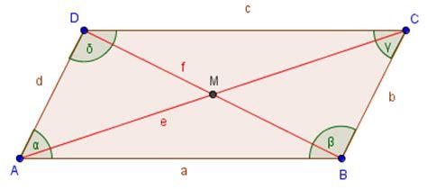 Beschriftung Quadrat by Allgemein