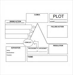 Story Setting Template by Plot Chart Templates 6 For Free In Pdf