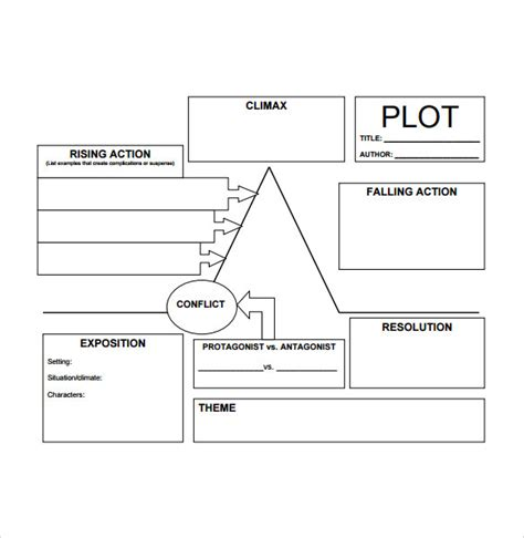 readwritethink org plot diagram sle plot chart templates 5 free documents in pdf