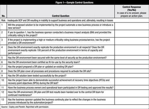 enterprise risk assessment questionnaire template assessing and managing it operational and service delivery