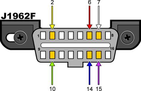 obd ii protocol  supported   vehicle scantoolnet blog