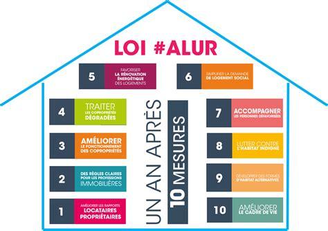 honoraires de location loi alur 4019 la loi alur est positive pour l immobilier fran 231 ais