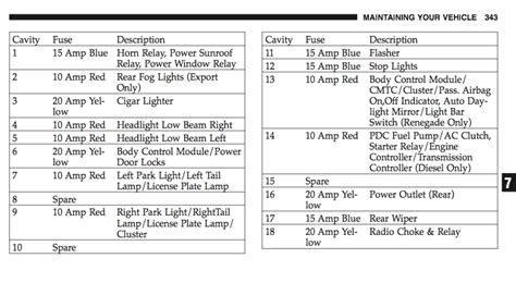 wiring diagram for 2002 jeep liberty wiring diagram for