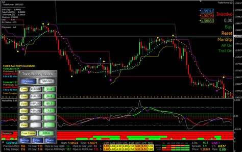 swing trading software pinpoint trade runner forex dynamics
